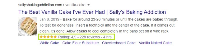 Rich snippets results